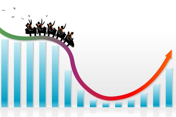 Was haben Aktienkurse und Achterbahnfahrten gemeinsam: Berg und Tal Fahrten wechselt sich regelmäßig ab. (#1)
