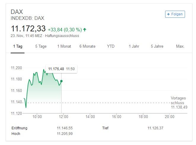"""Das Foto zeigt einen Screenshot einer Google-Suche nach dem Begriff """"DAX"""" - der bedeutendste deutsche Aktienindex. (#2)"""