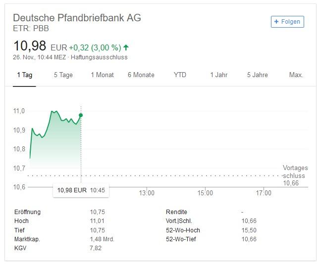 """Das Foto zeigt einen Screenshot einer Google-Suche mit den Stichworten """"Deutsche Pfandbriefbank Aktien"""". (#3)"""