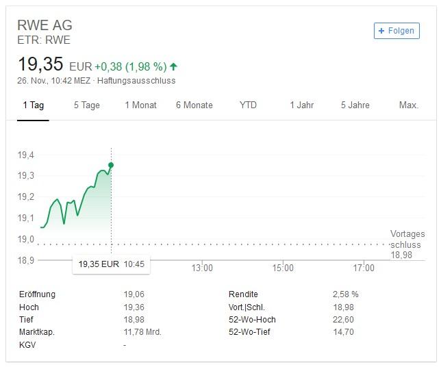 """Das Foto zeigt einen Screenshot einer Google-Suche mit den Stichworten """"RWE Aktien"""". (#2)"""